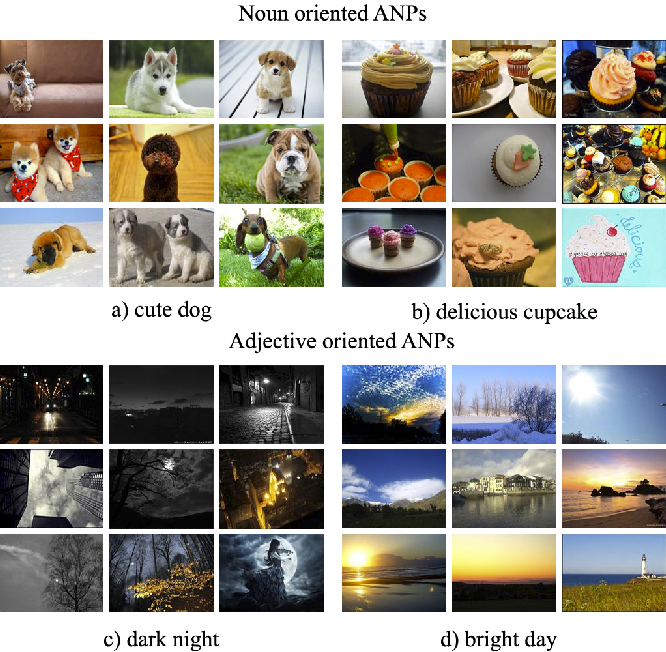 Figure 1 for More cat than cute? Interpretable Prediction of Adjective-Noun Pairs