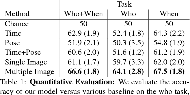 Figure 2 for Who is Mistaken?
