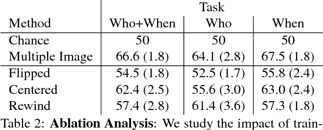 Figure 4 for Who is Mistaken?
