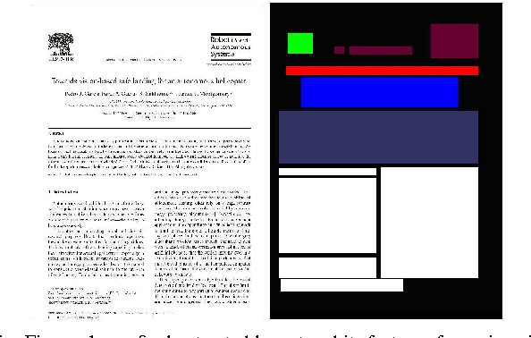 Document Layout Analysis and Classification and Its Application in