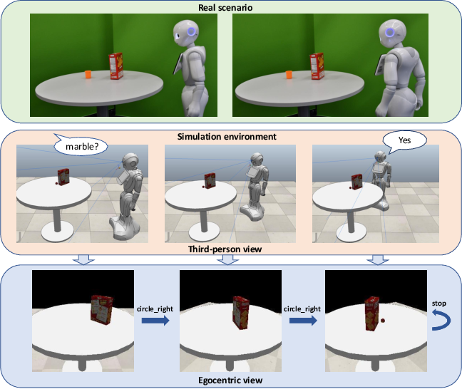 Figure 1 for Robotic Occlusion Reasoning for Efficient Object Existence Prediction