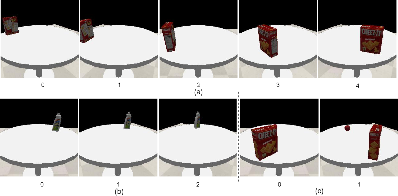 Figure 4 for Robotic Occlusion Reasoning for Efficient Object Existence Prediction