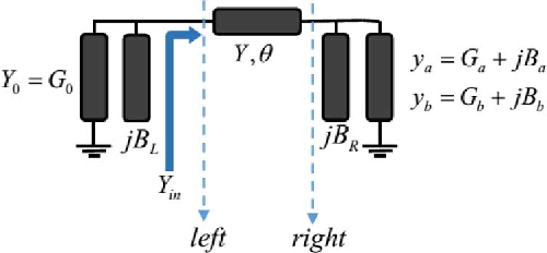Fig. 1. Configuration of -model dual band transformer.