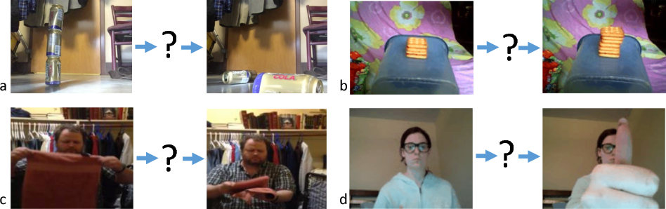 Figure 1 for Temporal Relational Reasoning in Videos