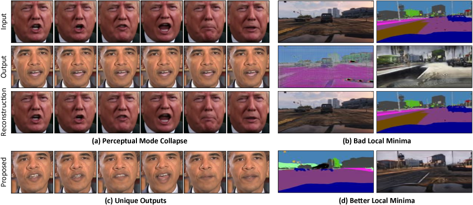 Figure 3 for Recycle-GAN: Unsupervised Video Retargeting