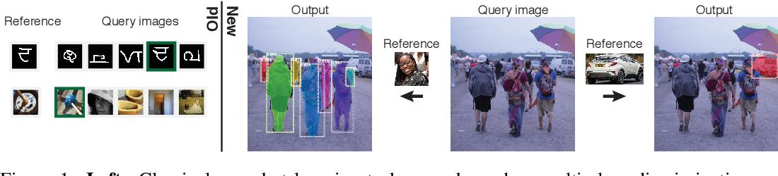 Figure 1 for One-Shot Instance Segmentation