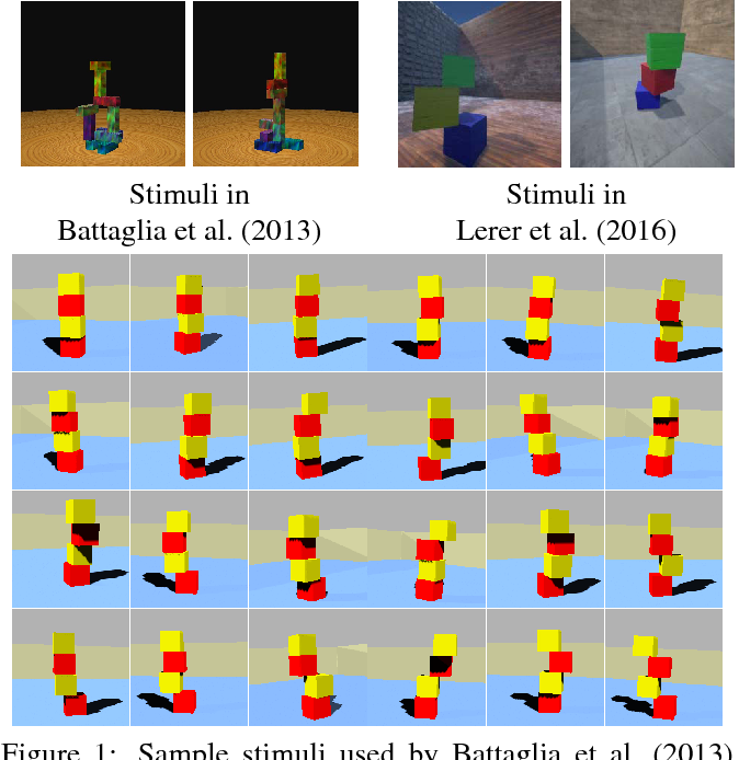 Figure 1 for A Comparative Evaluation of Approximate Probabilistic Simulation and Deep Neural Networks as Accounts of Human Physical Scene Understanding