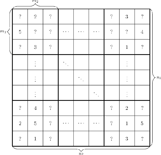 Figure 1 for Median Matrix Completion: from Embarrassment to Optimality