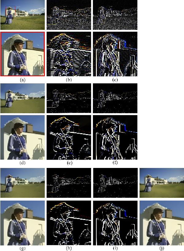 Figure 2 for Simultaneously Color-Depth Super-Resolution with Conditional Generative Adversarial Network