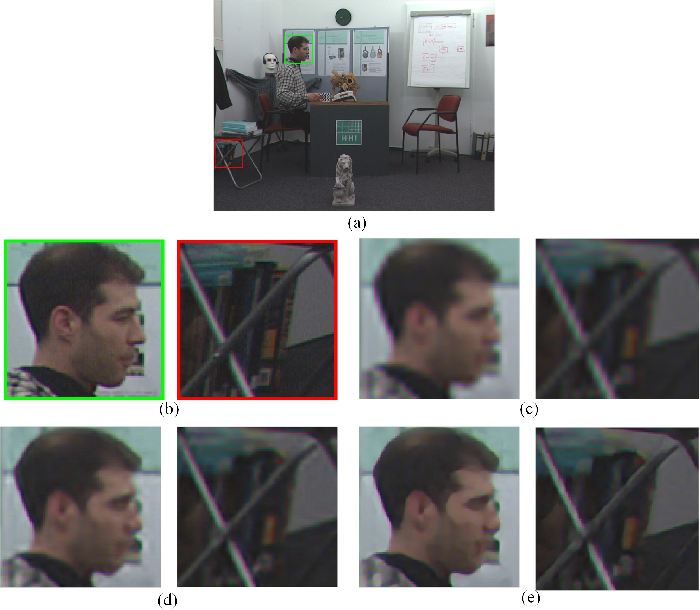 Figure 4 for Simultaneously Color-Depth Super-Resolution with Conditional Generative Adversarial Network