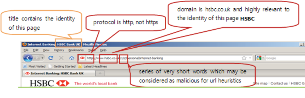 Figure 2 from You're Not Who You Claim to Be: Website Identity Check