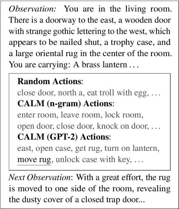 Figure 1 for Keep CALM and Explore: Language Models for Action Generation in Text-based Games