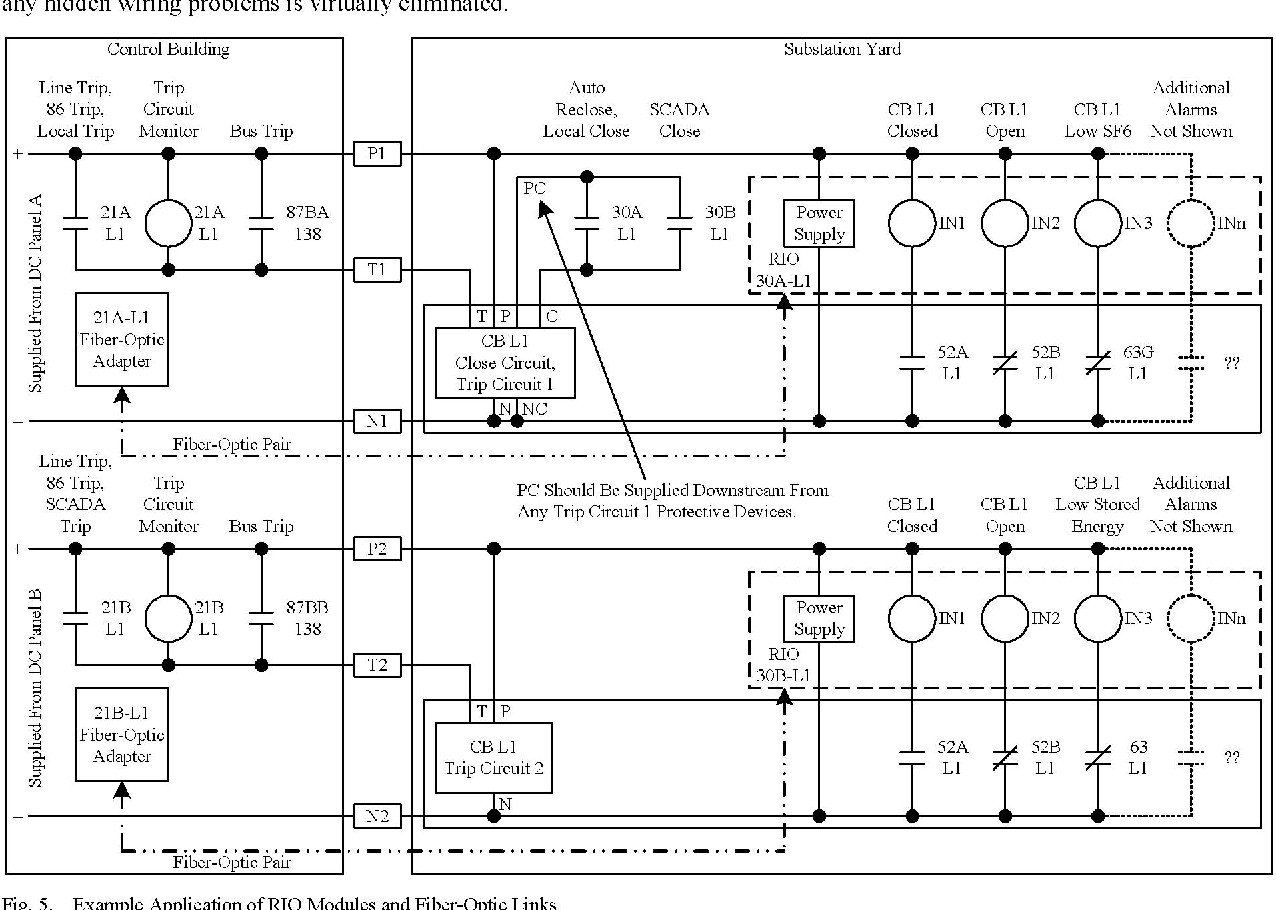 Auxiliary Dc Control Power System Design For Substations Semantic Scada Wiring Diagram Scholar