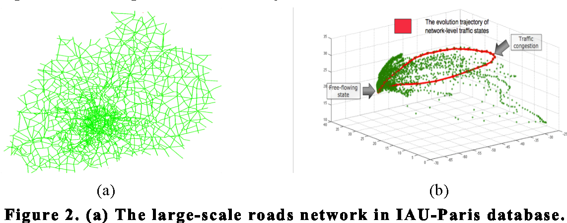 Figure 2 for Analysis of Large-scale Traffic Dynamics using Non-negative Tensor Factorization