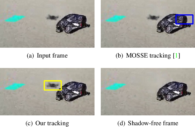 Figure 1 for Drone Shadow Tracking