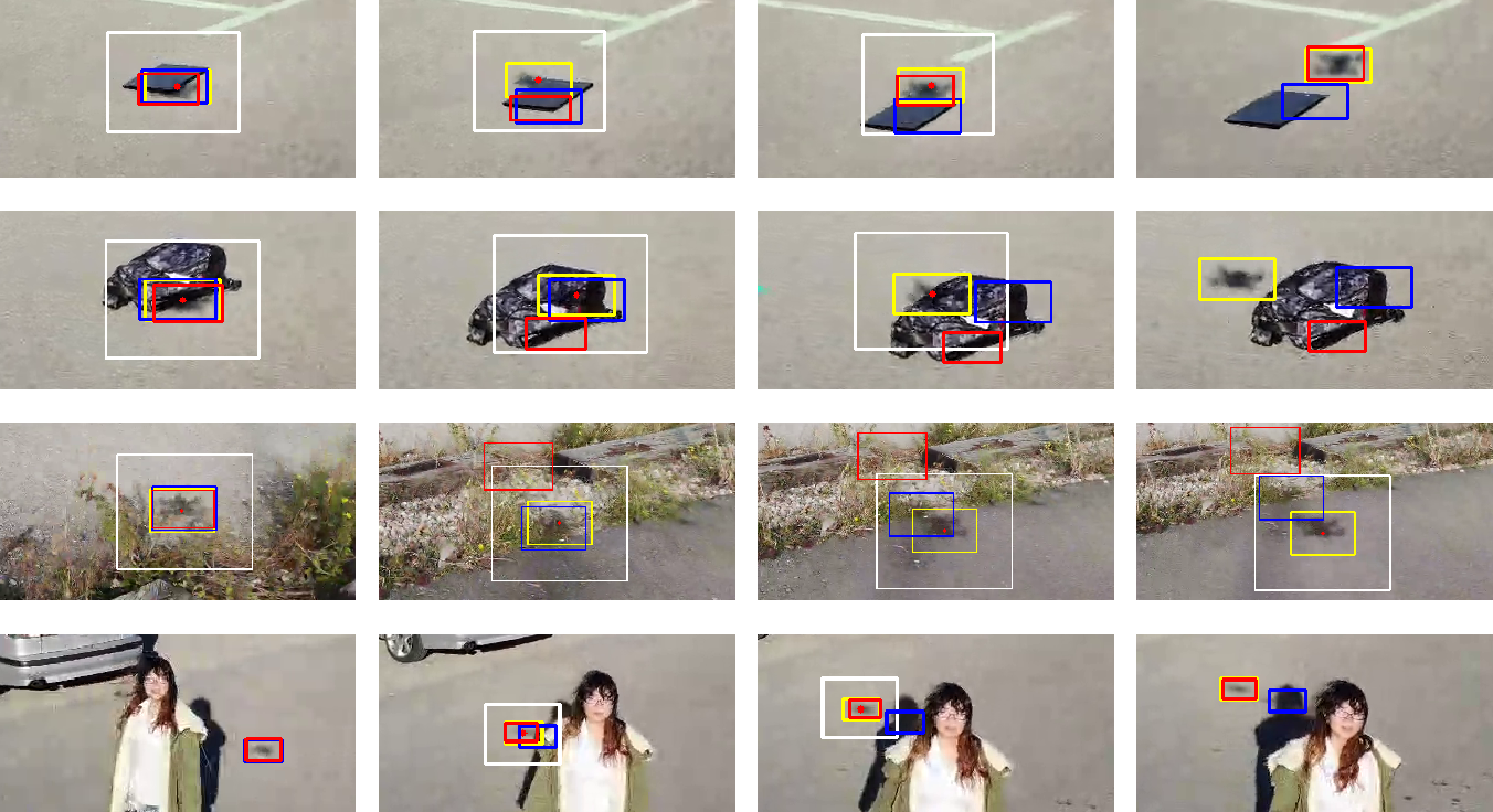 Figure 4 for Drone Shadow Tracking