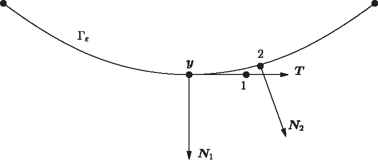 Figure 3 from Boundary integral equation for tangential