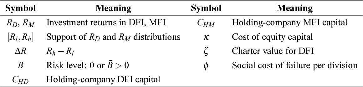 Regulating Financial Conglomerates Semantic Scholar