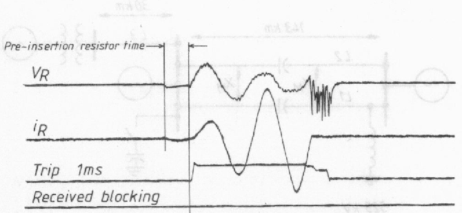 Figure 10 from Ultra High Speed Relay for EHV/UHV