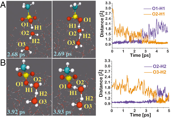 Ion Pair Particles At The Air Water Interface Semantic Scholar