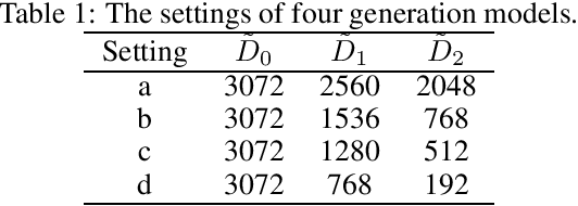 Figure 2 for TGHop: An Explainable, Efficient and Lightweight Method for Texture Generation