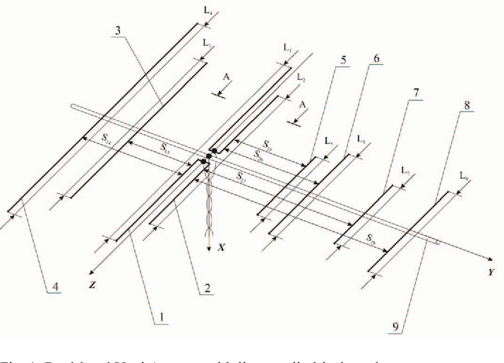 Block Diagram Yagi Uda Antenna