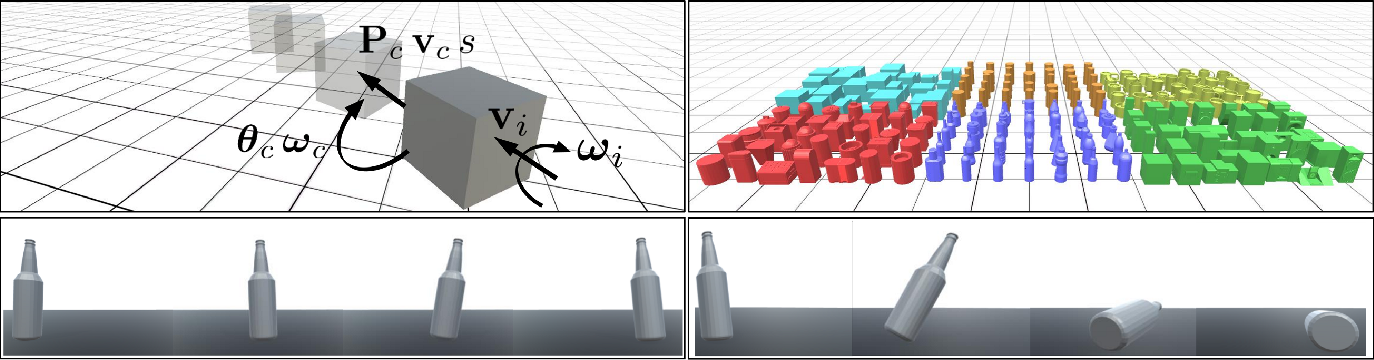 Figure 1 for Predicting the Physical Dynamics of Unseen 3D Objects