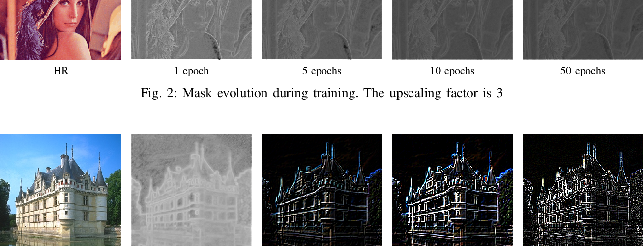 Figure 3 for An Attention-Based Approach for Single Image Super Resolution