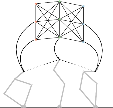 Figure 3 for Minimizing Task Space Frechet Error via Efficient Incremental Graph Search