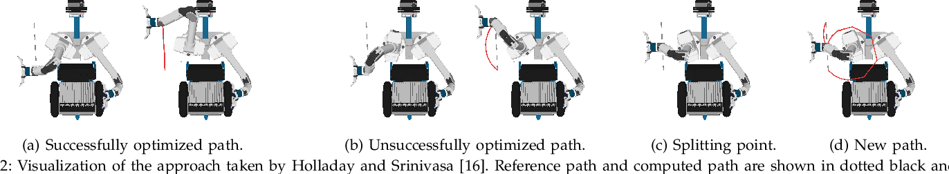 Figure 2 for Minimizing Task Space Frechet Error via Efficient Incremental Graph Search