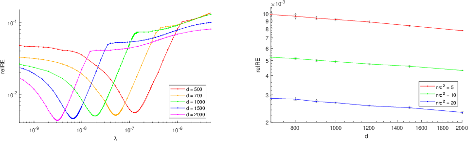 Figure 3 for Adaptive Low-Nonnegative-Rank Approximation for State Aggregation of Markov Chains