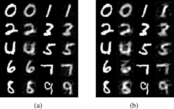 Figure 1 for Practical Defences Against Model Inversion Attacks for Split Neural Networks