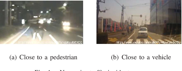 Figure 1 for Drive Video Analysis for the Detection of Traffic Near-Miss Incidents