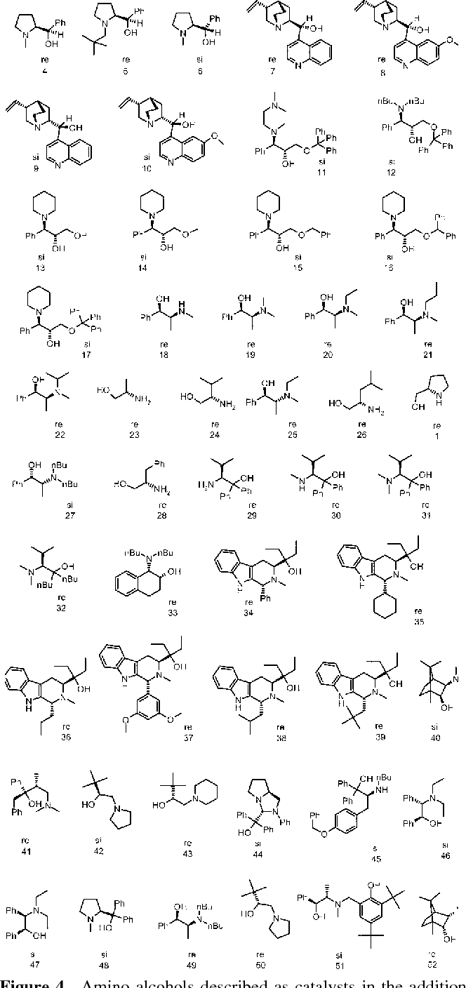 "Figure 4. Amino alcohols described as catalysts in the addition of diethylzinc to benzaldehyde. Those yielding preferentially (+)-3 were labeled with ""re"" and those yielding (-)-3 were labeled with ""si""."