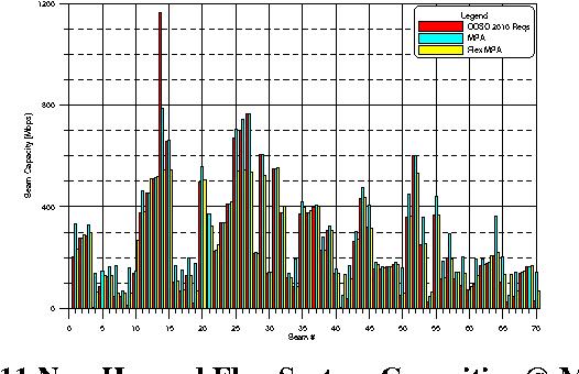 daniel lucani thesis It branch – porto it branch – porto site coordination  daniel cláudio pereira:  daniel enrique lucani roetter.