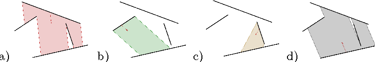 Fig. 5. Projections: a) from A1; b) from A2; c) from A3; d) from A4