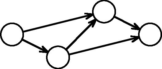 figure 3–1