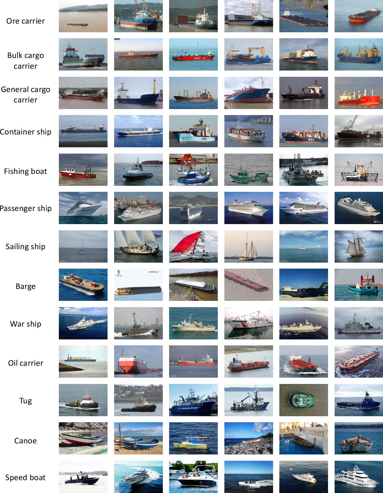 Figure 3 for GLSD: The Global Large-Scale Ship Database and Baseline Evaluations