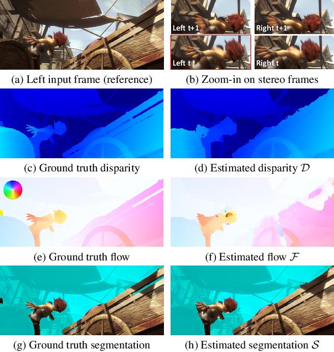 Figure 1 for Fast Multi-frame Stereo Scene Flow with Motion Segmentation