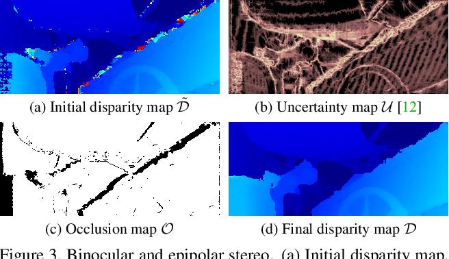 Figure 4 for Fast Multi-frame Stereo Scene Flow with Motion Segmentation