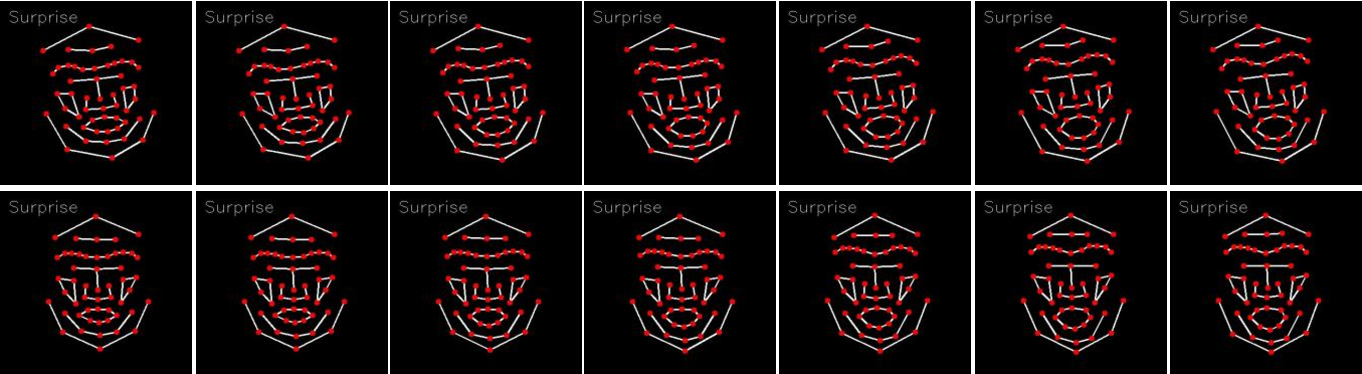 Figure 4 for Geometric Feature-Based Facial Expression Recognition in Image Sequences Using Multi-Class AdaBoost and Support Vector Machines
