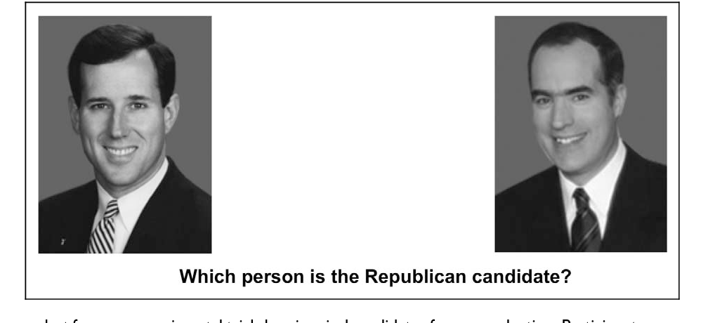 Figure 1 from Success Among Right-Leaning Voters Republicans