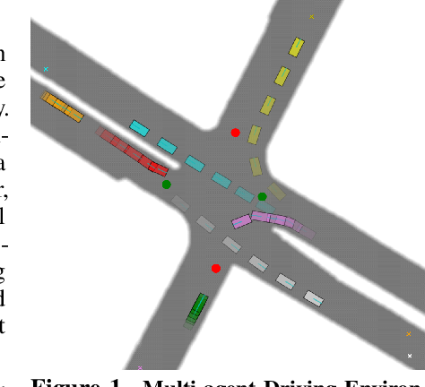 Figure 1 for Emergent Road Rules In Multi-Agent Driving Environments
