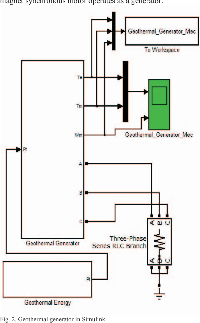 A Geothermal Generator For Grid Greenhouse Electrical Power Wiring Schematic 3 Phase Supplying Microgrid Semantic Scholar