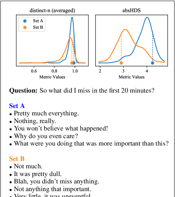 Figure 1 for Evaluating the Evaluation of Diversity in Natural Language Generation
