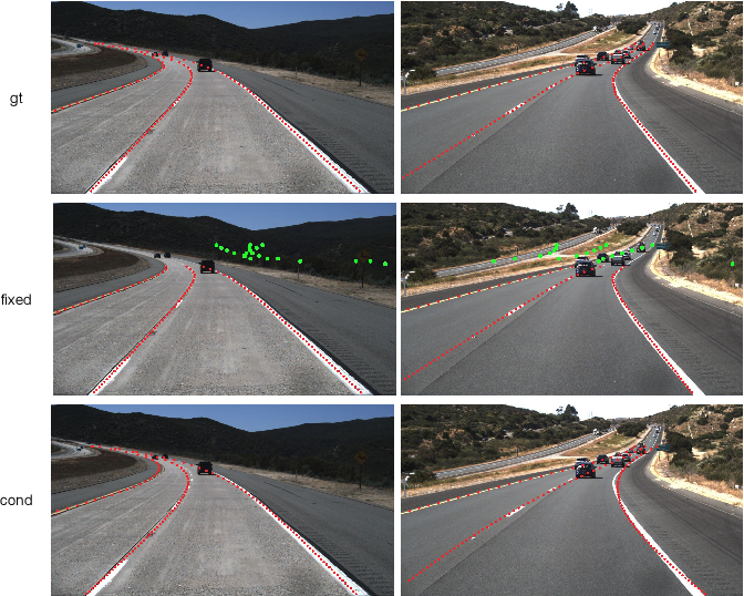 Figure 4 for Towards End-to-End Lane Detection: an Instance Segmentation Approach