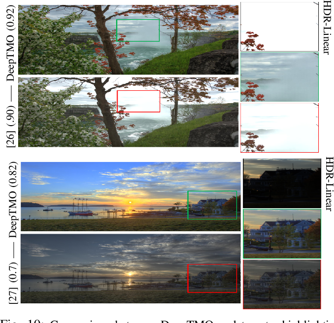 Figure 2 for Deep Tone Mapping Operator for High Dynamic Range Images