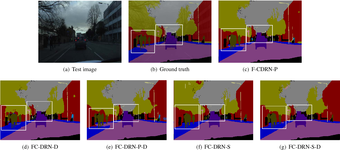 Figure 3 for On the iterative refinement of densely connected representation levels for semantic segmentation