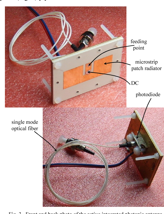 Fig. 3. Front and back photo of the active integrated photonic antenna