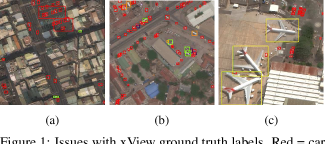 Figure 1 for The Effects of Super-Resolution on Object Detection Performance in Satellite Imagery